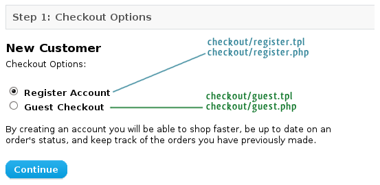 Removing checkout fields in opencart multimerch marketplace there are also two possible ways of introducing modifications either by changing the original templates directly or with vqmod or by modifying copies of maxwellsz