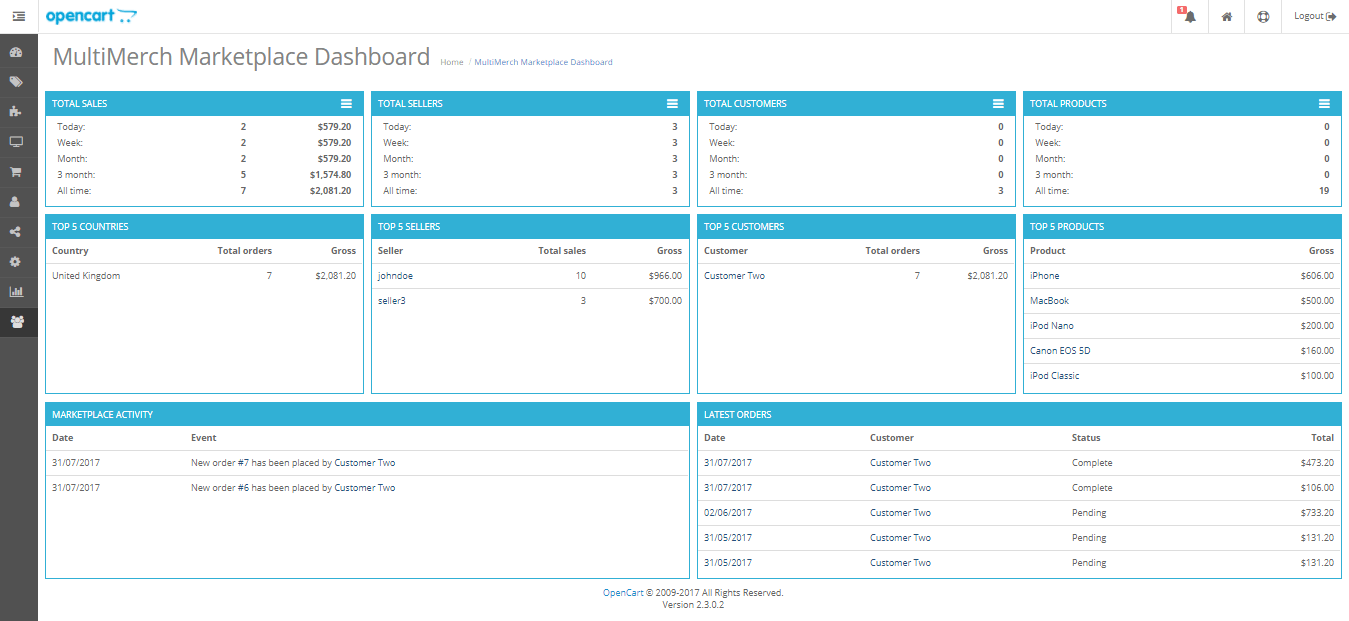 MultiMerch Marketplace Dashboard