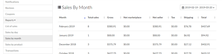 multimerch seller system vendor accounts reports monthly