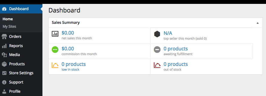 woocommerce multi vendor product vendors overview