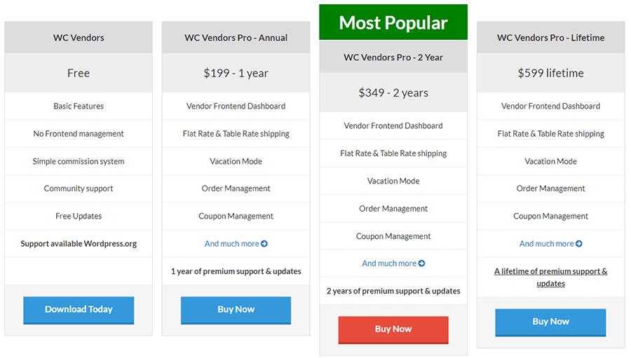woocommerce multi vendor wc vendors pricing features