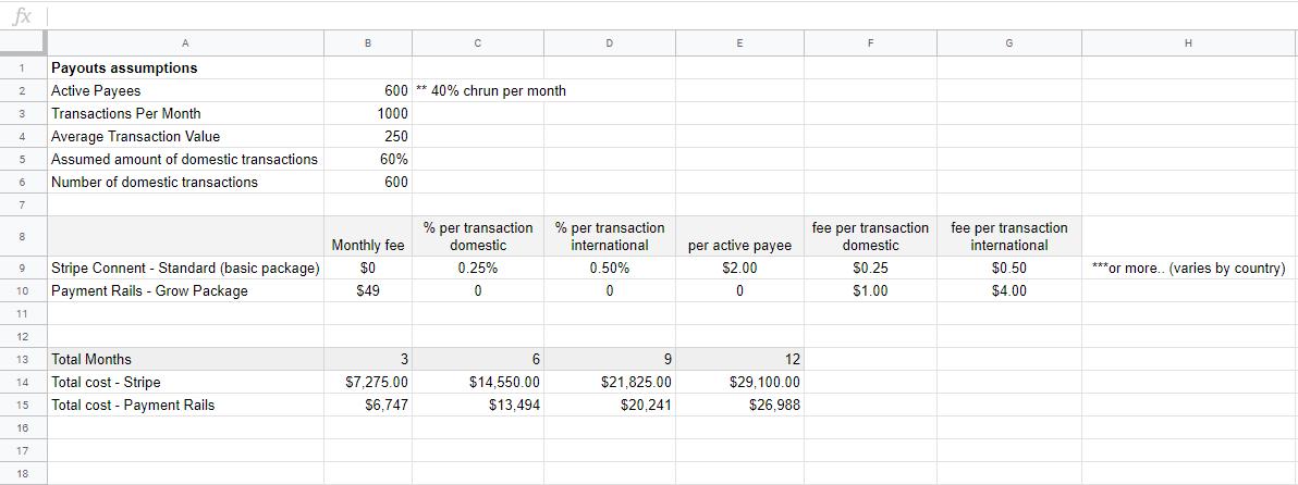 payment processor comparison